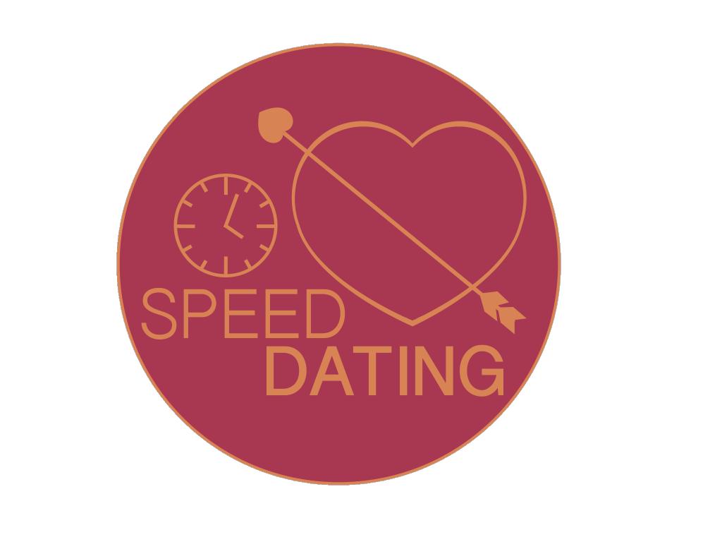 Omzet Online Dating Nederland